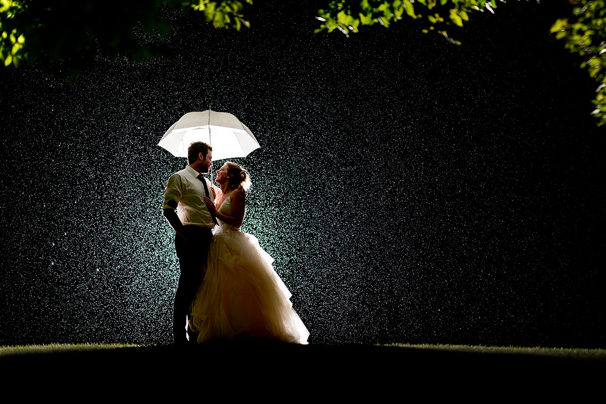 Surviving your Wedding Day